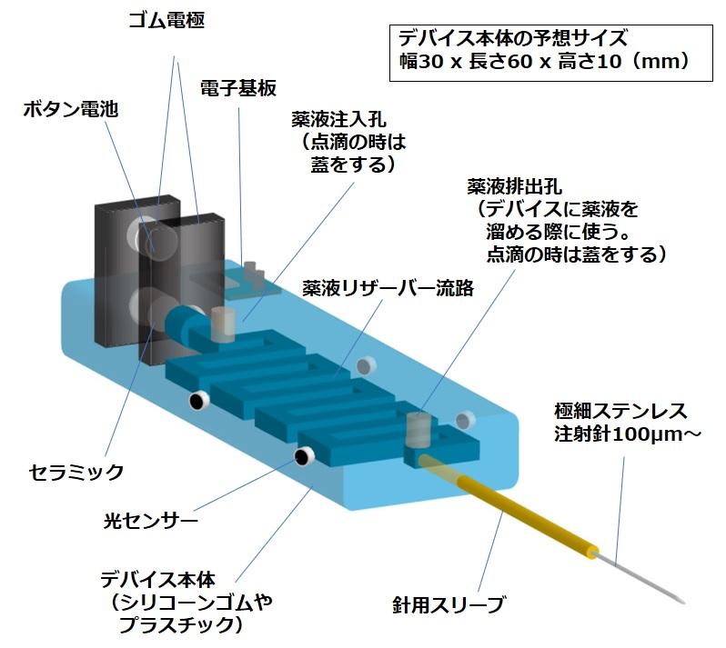 デバイス図_web用